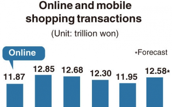 [Monitor] Online shopping jumps 11.8% amid staying home trend