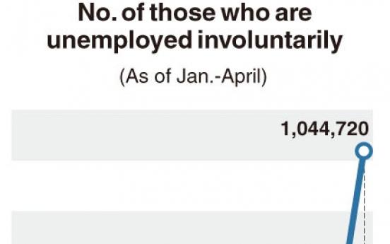 [Monitor] Involuntary unemployment radically surges