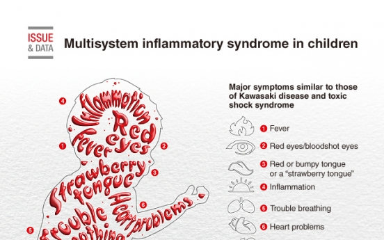[Graphic News] Multisystem inflammatory syndrome in children (MIS-C)