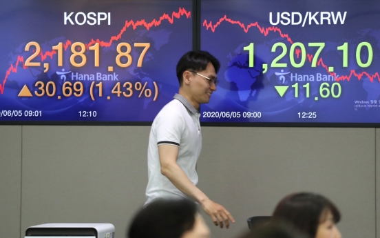 Seoul stocks up for 6th straight session; won jumps against dollar