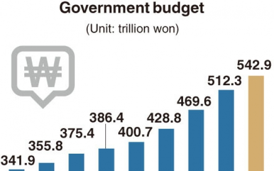 [Monitor] South Korea's govt. budget to grow 6% in 2021