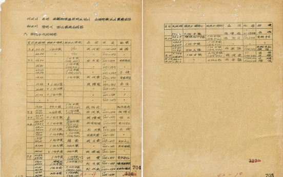 Korean War documents designated as cultural assets