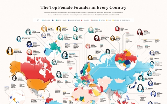 Kurly founder named among world's top female fundraisers