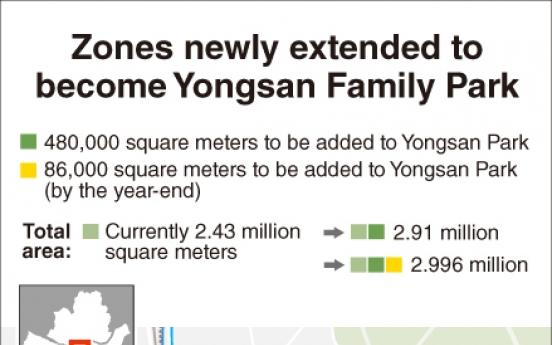 [Monitor] Yongsan Family Park set to expand