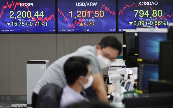 Seoul stocks dip for 3rd day on virus fears, economic woes