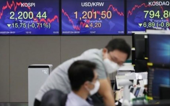 Seoul stocks set for mild gain next week: analysts