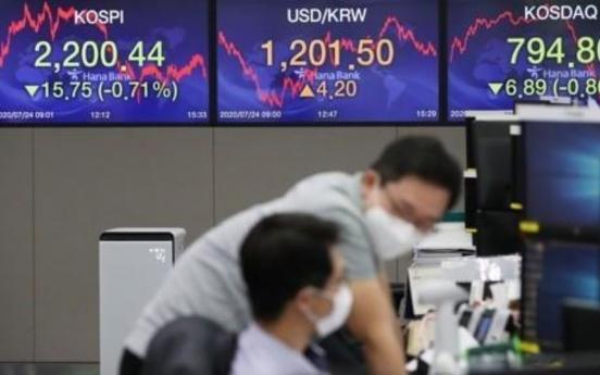 Seoul stocks set for mild gain next week: analysts