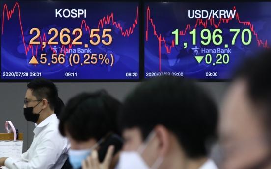 Seoul stocks open nearly flat on Wall Street losses