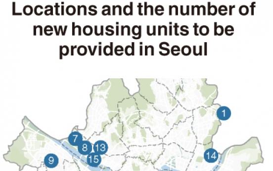 [Monitor] S. Korean government plans new housing projects on state-owned properties