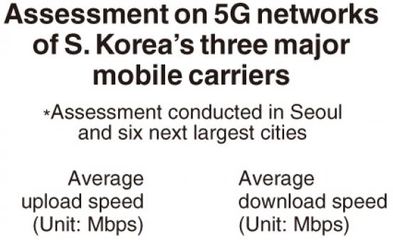 [Monitor] SKT's 5G fastest: ministry