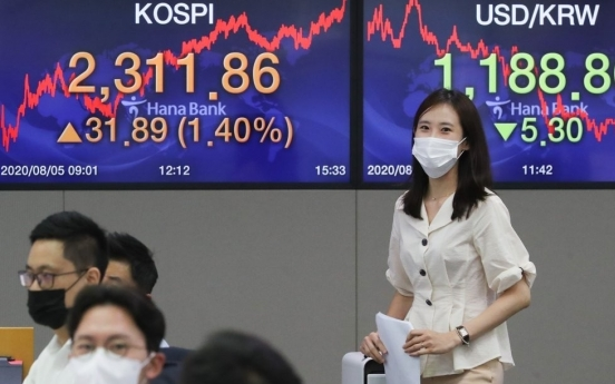 [Market Close-up] Liquidity likely to uphold stock rally