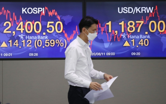 Kospi surpasses 2,400-mark after 26 months