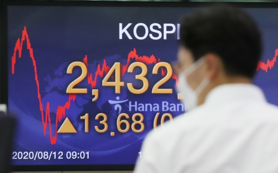 Seoul stocks up for 8th consecutive session on hopes for vaccine, economic rebound