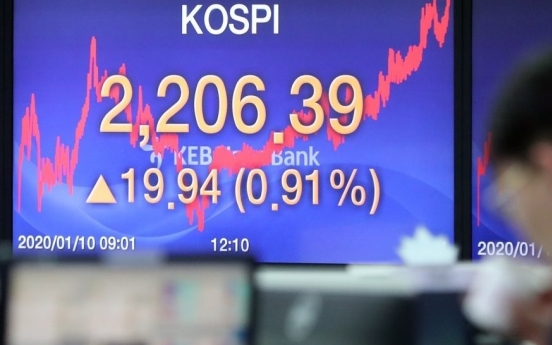 Kospi's record run could continue to year-end
