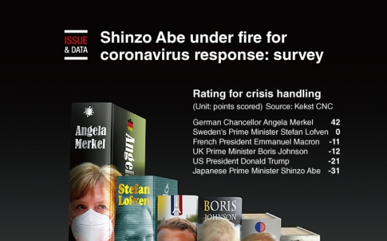 [Graphic News] Shinzo Abe under fire for coronavirus response: survey