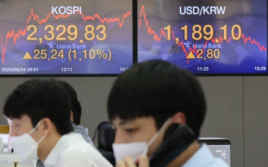 Foreign investment banks raise Kospi target on signs of export recovery