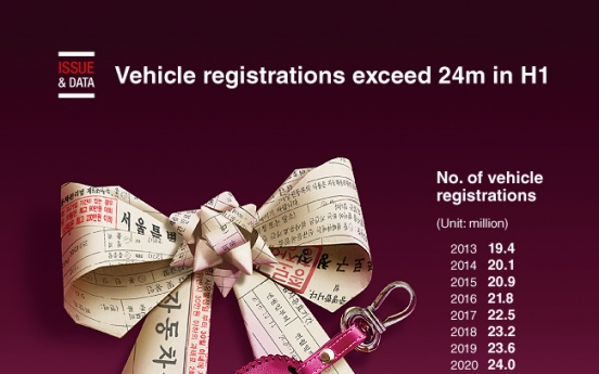 [Graphic News] Vehicle registrations exceed 24m in H1
