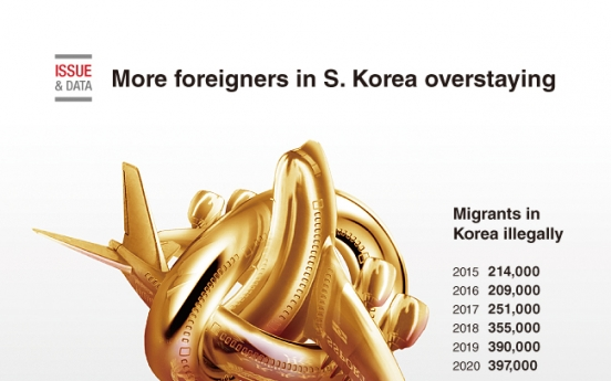 [Graphic News] More foreigners in S. Korea overstaying