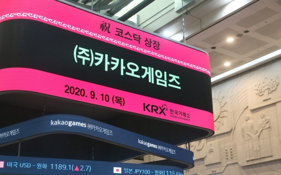 Kakao Games shares soar for 2nd day in row, leaps to No. 3 on Kosdaq