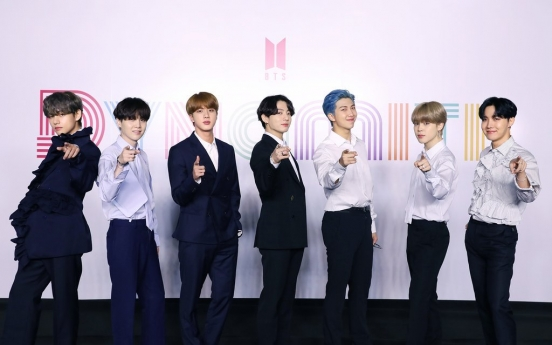 [Market Close-up] W520b per BTS member? Market worth of K-pop stars in limelight as agency IPO nears