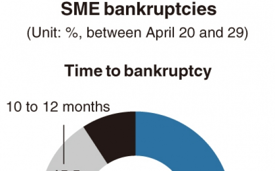 [Monitor] Govt. looks into status of self-employed Koreans