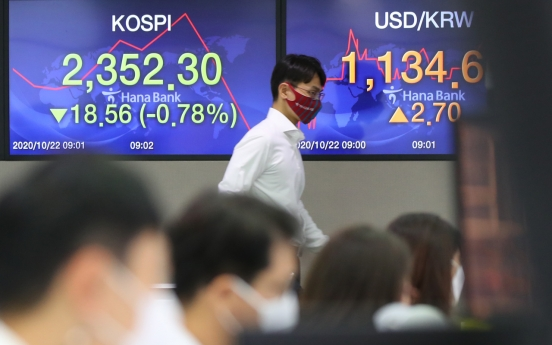 Seoul stocks snap 3-day winning streak amid US stimulus uncertainties