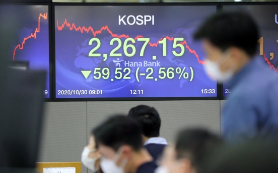 Seoul shares face high volatility in coming week; US elections, COVID-19 in focus