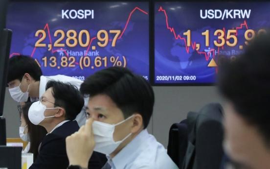 Seoul stocks rally ahead of US election, FOMC meeting