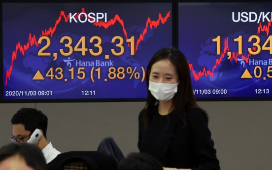 Korean office workers warm to stock investment: survey