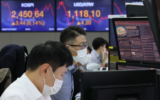 Seoul stocks up for 7th day on Dow's COVID-19 vaccine rally