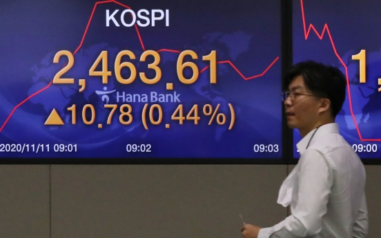 Seoul stocks open higher on vaccine hopes, export increase