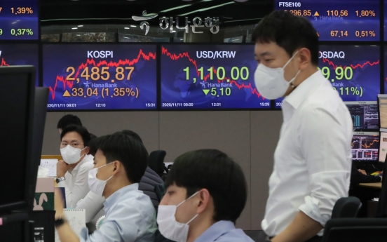 Seoul stocks at over 2-year high on vaccine hopes; Korean won at nearly 2-yr high