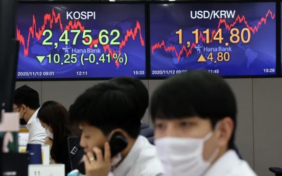 Seoul stocks snap 8-day winning streak on lockdown concerns