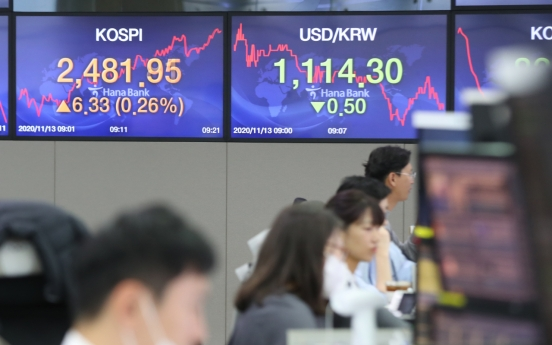 Seoul stocks open a tad higher on chip gains amid concerns over COVID-19