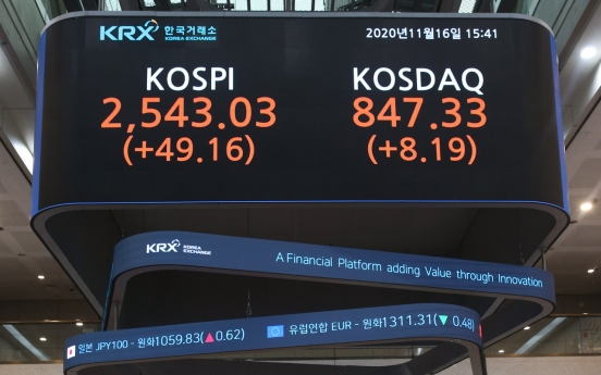 Foreign buying spree pushes Kospi above 2,540, to highest point in 33 months