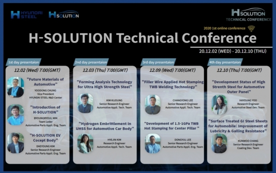 Hyundai Steel to hold online conference on H-Solution next month