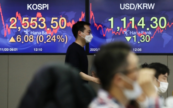 Kospi anticipated to hit all-time high within year on foreign buying