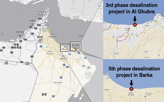 GS Inima Environment wins W2.3tr seawater desalination projects in Oman