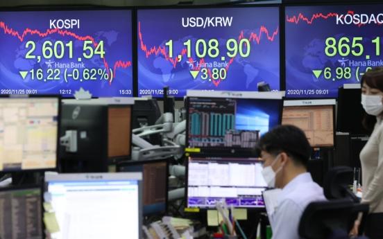 Seoul stocks snap 5-session winning streak on profit-taking
