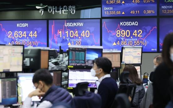 S. Korea's stock price gain in Nov. ranks 10th among G-20