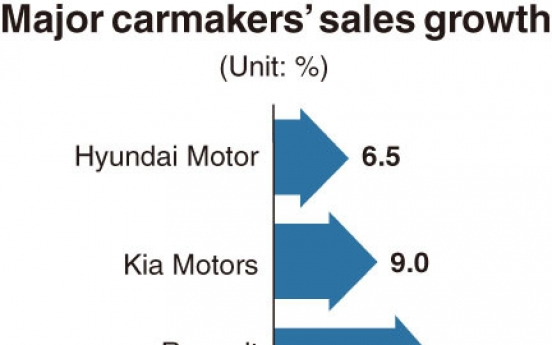 [Monitor] Korean carmakers to enjoy highest sales in 18 years