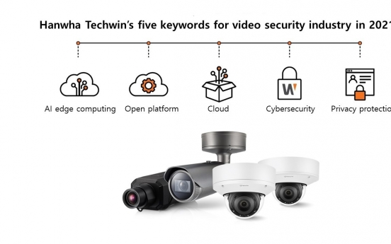 Hanwha Techwin suggests new trends for video security industry in 2021
