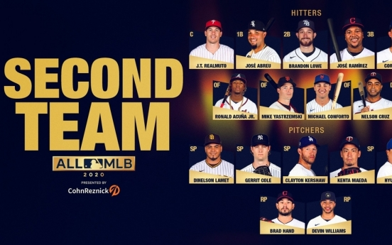 Blue Jays' Ryu Hyun-jin named to All-MLB 2nd Team for 2nd straight year