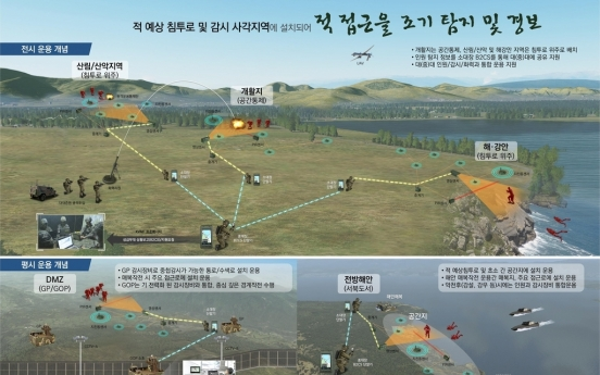 S. Korea to develop border security sensor detecting ground vibration