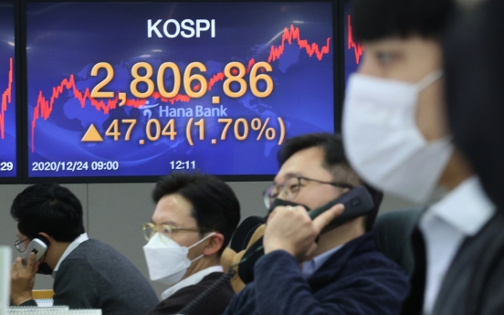 Kospi crosses 2,800 mark on chip rally