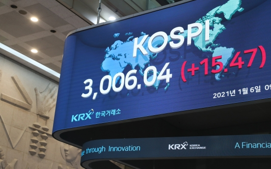 Kospi's 38-year road to 3,000-point mark