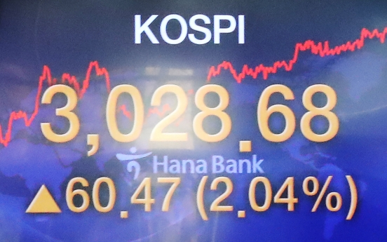 Seoul stocks set another record high, key index tops 3,000 points