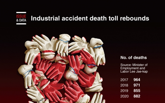 [Graphic News] Industrial accident death toll rebounds