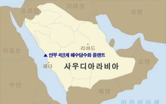 Doosan Heavy clinches W780b desalination plant deal