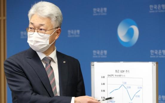 Korea's economy shrinks 1% in 2020